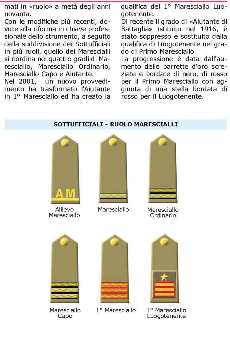 gradi dell u0026 39 esercito italiano